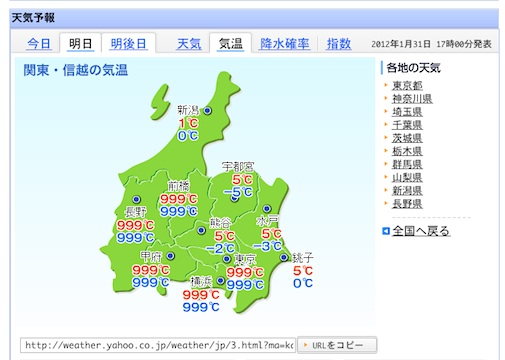 weather-2012-01-31