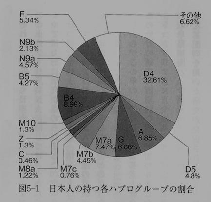 dna-j3 (1)