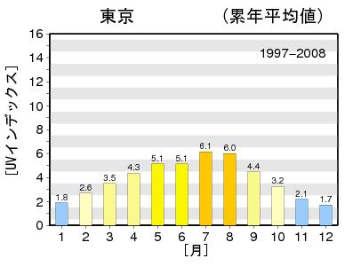 019_a_a_ref_1997-2008_max