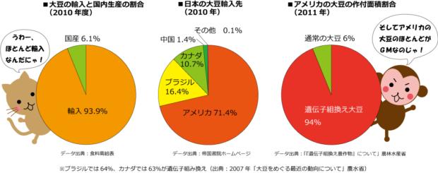%e3%82%af%e3%82%99%e3%83%a9%e3%83%95%e3%80%8c%e9%81%ba%e4%bc%9d%e5%ad%90%e7%b5%84%e6%8f%9b%e3%81%88%e5%a4%a7%e8%b1%86%e3%80%8d-1