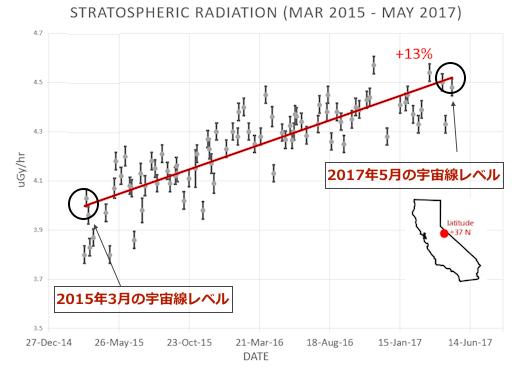 radplot-13-precent (1)