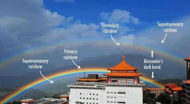 5-rainbows-taiwan