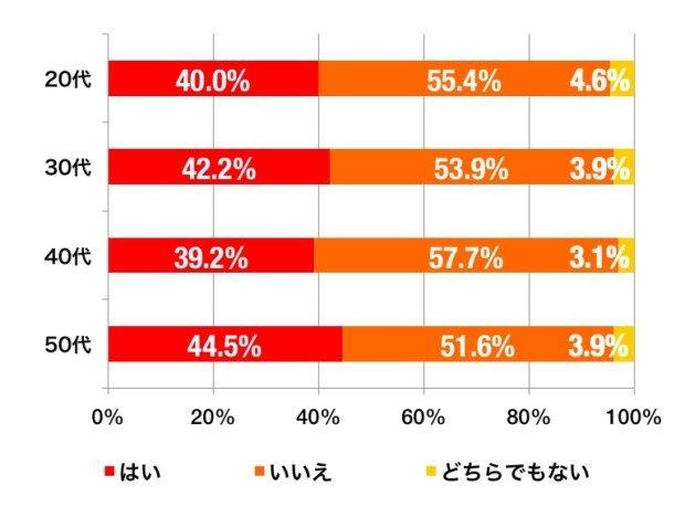 kafunsho_graph_a