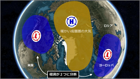 polar-vortex-split02b
