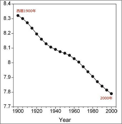 mf-decay-2000b