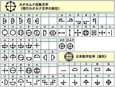 カタカムナ4107