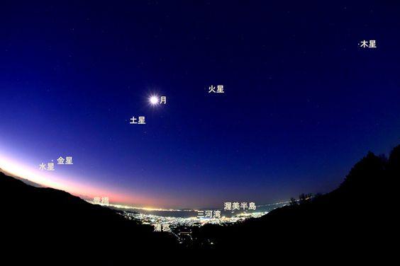 水星逆行より注意すべきな「動きが止まる日」と乙女座の新月に向けての再生